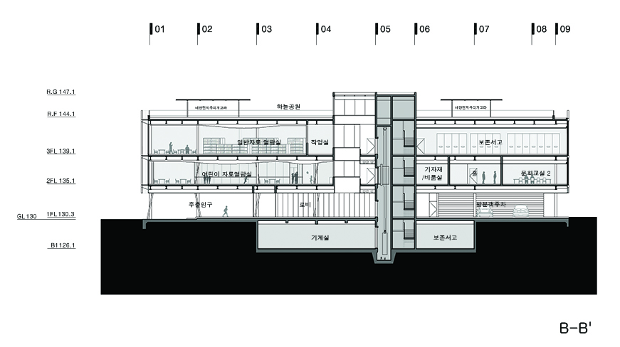 Section through Library